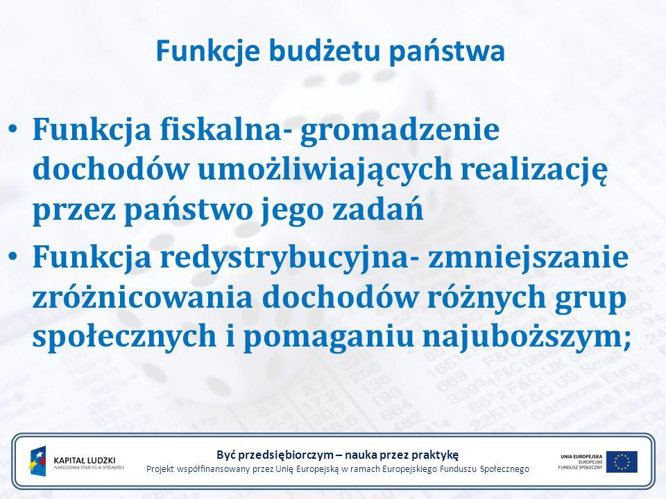 Szczegółowe zestawienie dochodów państwa w ostatnich latach Być przedsiębiorczym – nauka przez praktykę Projekt współfinansowany przez Unię Europejską w ramach Europejskiego Funduszu Społecznego