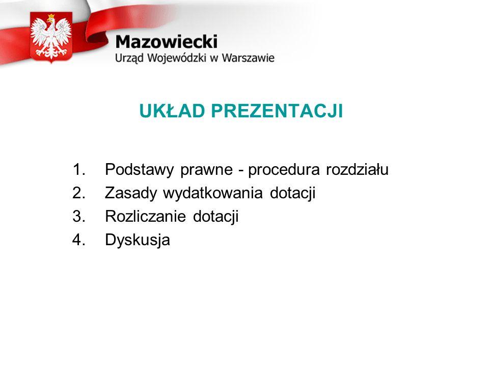 SYSTEM OBRONNY PODSTAWY PRAWNE - PROCEDURA ROZDZIAŁU 1.Rozporządzenie Rady Ministrów z dnia 15 czerwca 2004 r.