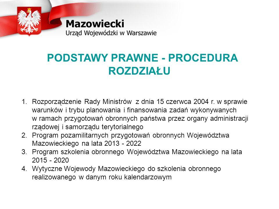 SYSTEM PODSTAWY PRAWNE - PROCEDURA ROZDZIAŁU Rozporządzenie z Rady Ministrów z dnia 15 czerwca 2004 roku §14.1.