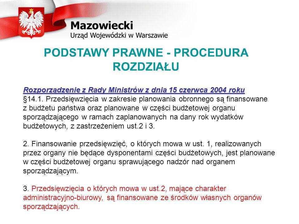 ZASADY WYDATKOWANIA DOTACJI Wytyczne Wojewody Mazowieckiego do realizacji szkolenia obronnego: 4.14.