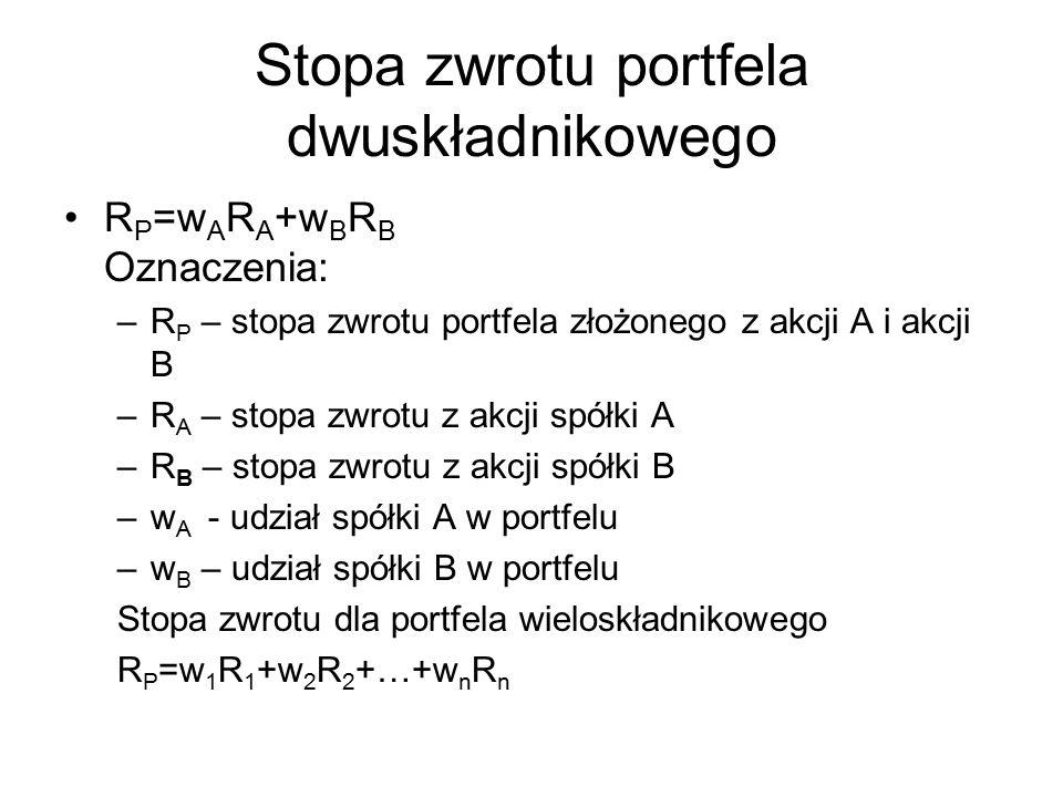 Stopa zwrotu portfela dwuskładnikowego R P =w A R A +w B R B Oznaczenia: –R P – stopa zwrotu portfela złożonego z akcji A i akcji B –R A – stopa zwrotu z akcji spółki A –R B – stopa zwrotu z akcji spółki B –w A - udział spółki A w portfelu –w B – udział spółki B w portfelu Stopa zwrotu dla portfela wieloskładnikowego R P =w 1 R 1 +w 2 R 2 +…+w n R n