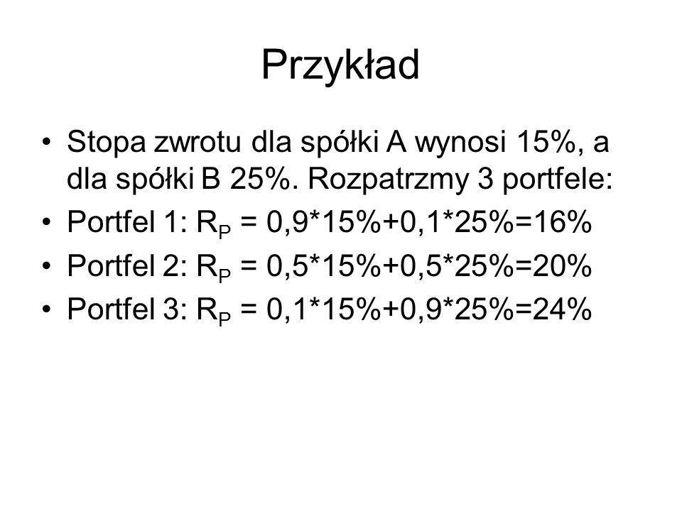 Przykład Stopa zwrotu dla spółki A wynosi 15%, a dla spółki B 25%.