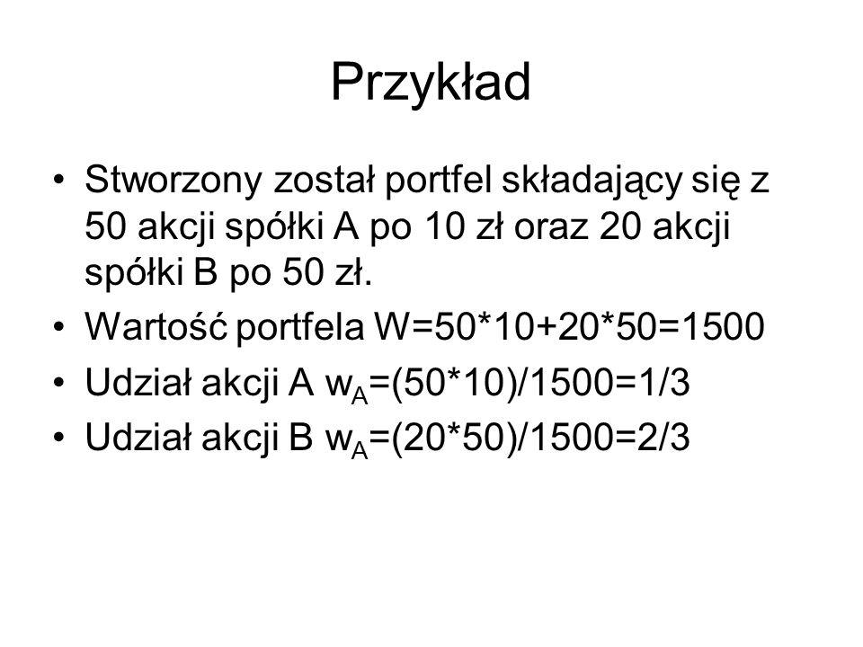 Przykład Stworzony został portfel składający się z 50 akcji spółki A po 10 zł oraz 20 akcji spółki B po 50 zł.