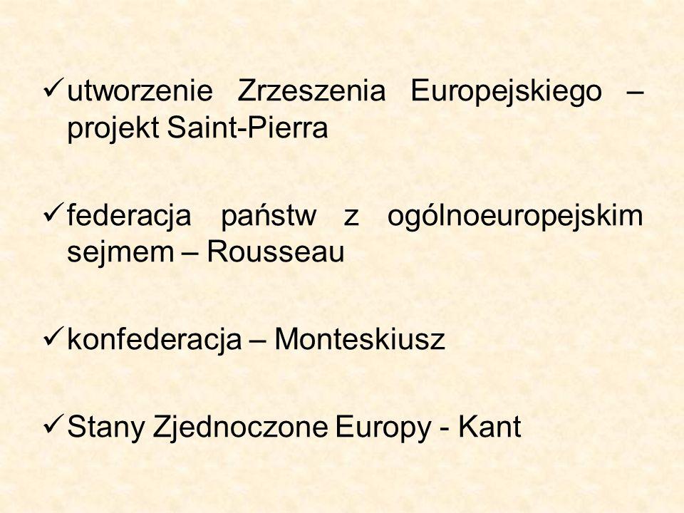 utworzenie Zrzeszenia Europejskiego – projekt Saint-Pierra federacja państw z ogólnoeuropejskim sejmem – Rousseau konfederacja – Monteskiusz Stany Zjednoczone Europy - Kant