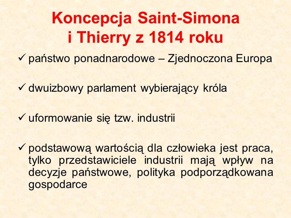 Koncepcja Saint-Simona i Thierry z 1814 roku państwo ponadnarodowe – Zjednoczona Europa dwuizbowy parlament wybierający króla uformowanie się tzw. ind