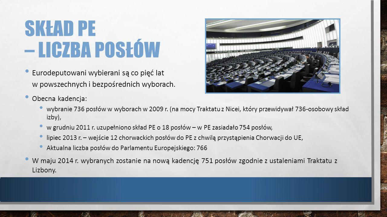 SKŁAD PE – LICZBA POSŁÓW Obecna kadencja: wybranie 736 posłów w wyborach w 2009 r. (na mocy Traktatu z Nicei, który przewidywał 736-osobowy skład izby