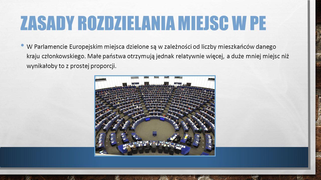 ZASADY ROZDZIELANIA MIEJSC W PE W Parlamencie Europejskim miejsca dzielone są w zależności od liczby mieszkańców danego kraju członkowskiego. Małe pań