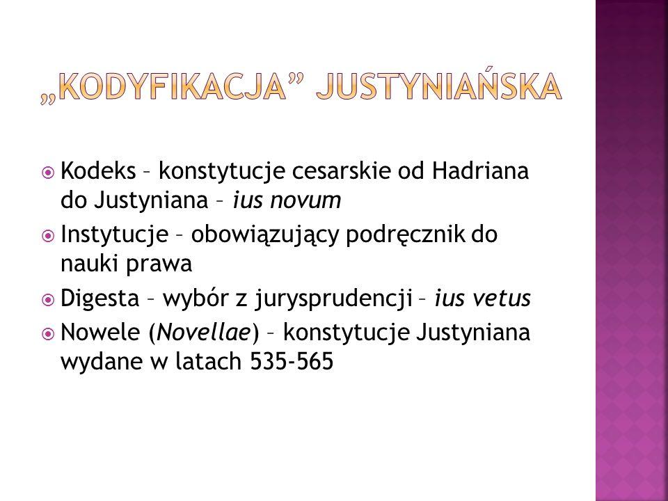  Kodeks – konstytucje cesarskie od Hadriana do Justyniana – ius novum  Instytucje – obowiązujący podręcznik do nauki prawa  Digesta – wybór z jurysprudencji – ius vetus  Nowele (Novellae) – konstytucje Justyniana wydane w latach 535-565