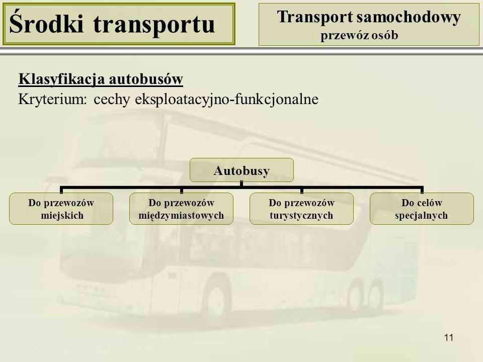 11 Środki transportu Transport samochodowy przewóz osób Klasyfikacja autobusów Autobusy Do przewozów miejskich Do przewozów międzymiastowych Do przewo