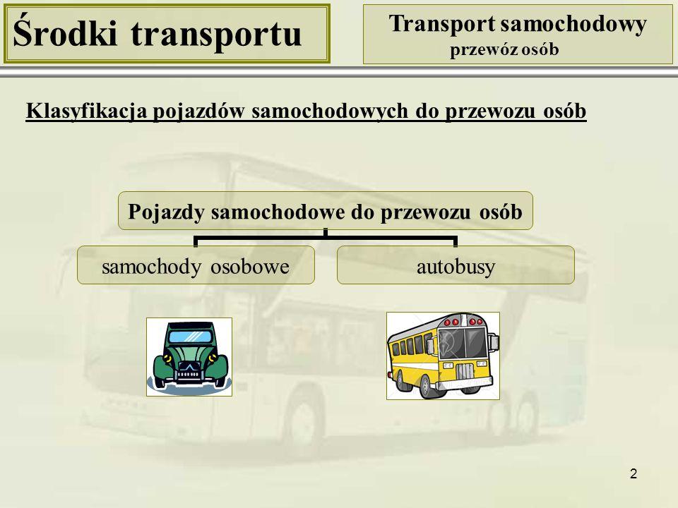 2 Środki transportu Transport samochodowy przewóz osób Pojazdy samochodowe do przewozu osób samochody osobowe autobusy Klasyfikacja pojazdów samochodo