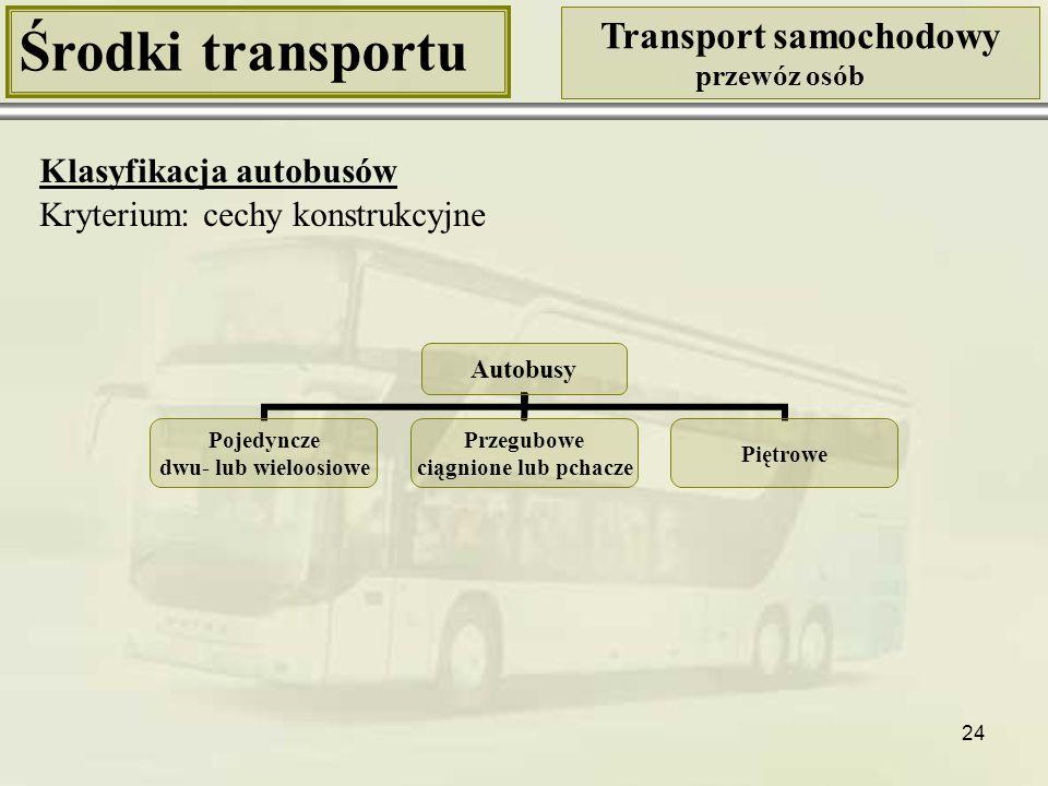 24 Środki transportu Transport samochodowy przewóz osób Klasyfikacja autobusów Autobusy Pojedyncze dwu- lub wieloosiowe Przegubowe ciągnione lub pchac