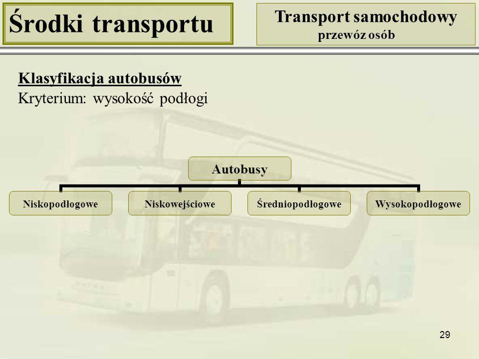 29 Środki transportu Transport samochodowy przewóz osób Klasyfikacja autobusów Autobusy NiskopodłogoweNiskowejścioweŚredniopodłogoweWysokopodłogowe Kr
