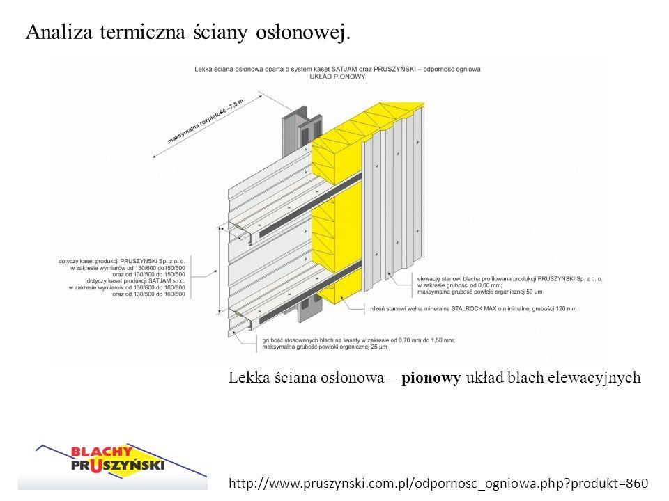 Analiza termiczna ściany osłonowej.