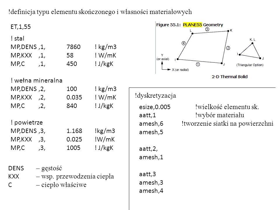!definicja typu elementu skończonego i własności materiałowych ET,1,55 .
