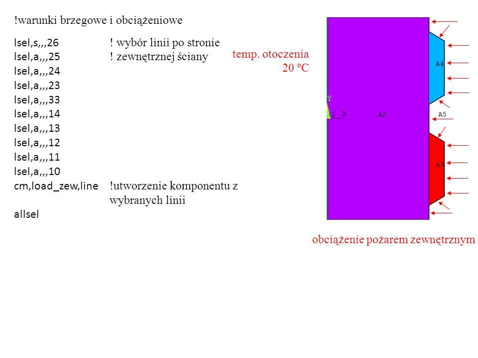 !warunki brzegowe i obciążeniowe lsel,s,,,26 . wybór linii po stronie lsel,a,,,25 .