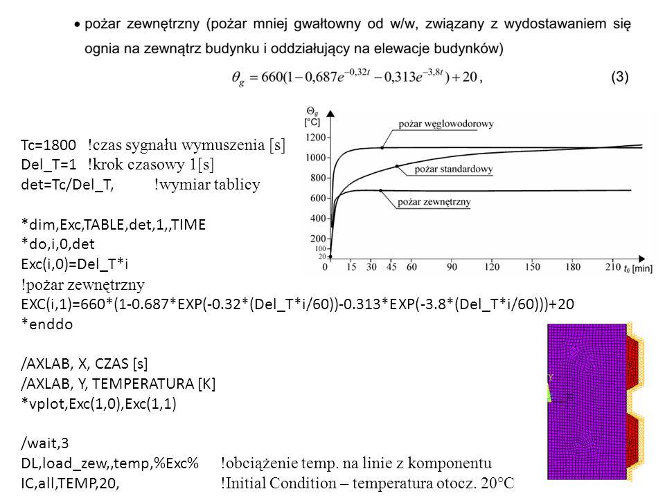 Tc=1800 !czas sygnału wymuszenia [s] Del_T=1 !krok czasowy 1[s] det=Tc/Del_T, !wymiar tablicy *dim,Exc,TABLE,det,1,,TIME *do,i,0,det Exc(i,0)=Del_T*i !pożar zewnętrzny EXC(i,1)=660*(1-0.687*EXP(-0.32*(Del_T*i/60))-0.313*EXP(-3.8*(Del_T*i/60)))+20 *enddo /AXLAB, X, CZAS [s] /AXLAB, Y, TEMPERATURA [K] *vplot,Exc(1,0),Exc(1,1) /wait,3 DL,load_zew,,temp,%Exc% !obciążenie temp.