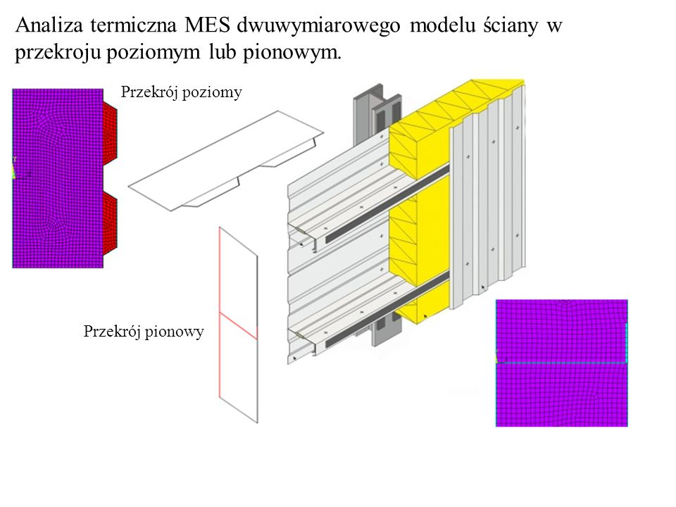 Przekrój poziomy Przekrój pionowy Analiza termiczna MES dwuwymiarowego modelu ściany w przekroju poziomym lub pionowym.