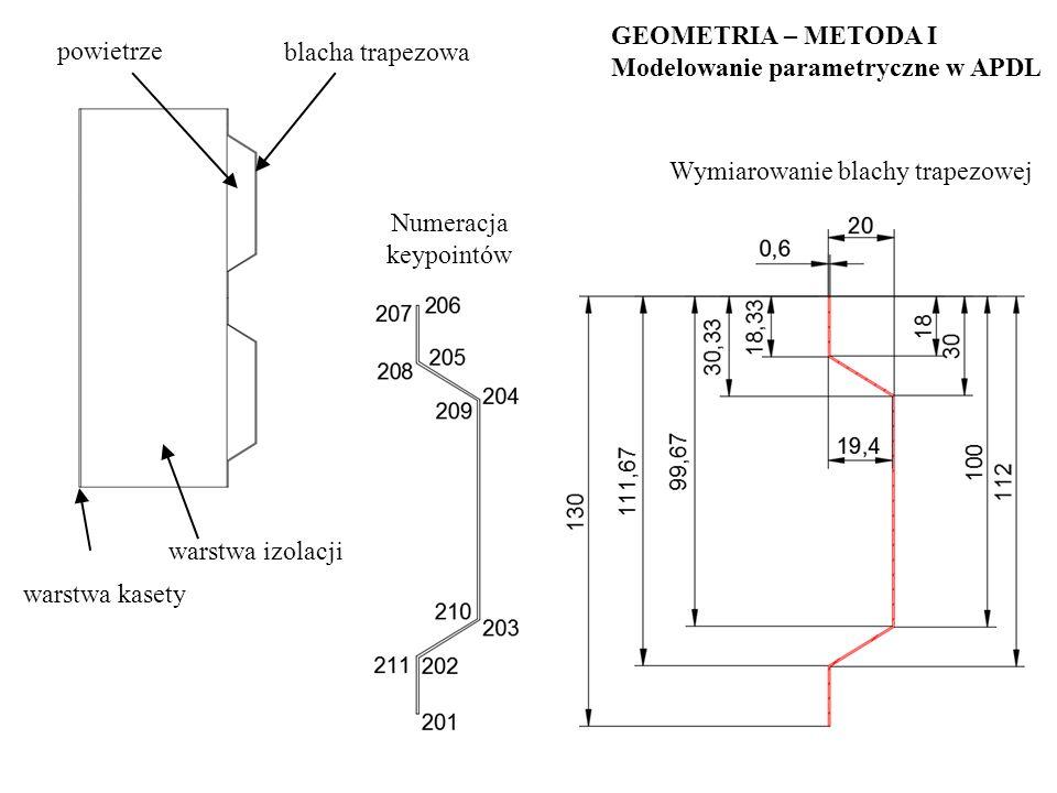 warstwa kasety warstwa izolacji blacha trapezowa powietrze Numeracja keypointów Wymiarowanie blachy trapezowej GEOMETRIA – METODA I Modelowanie parametryczne w APDL