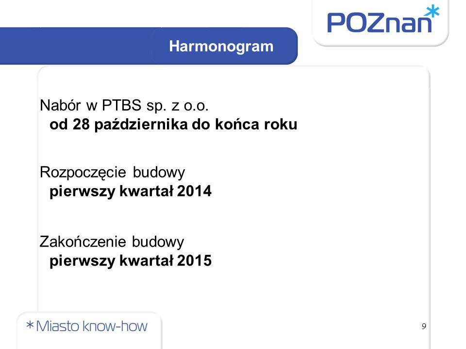 9 Harmonogram Nabór w PTBS sp. z o.o.