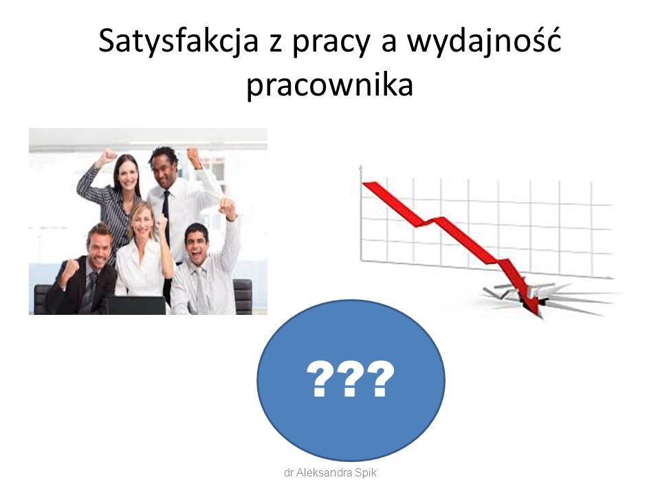 Satysfakcja z pracy a wydajność pracownika ??? dr Aleksandra Spik
