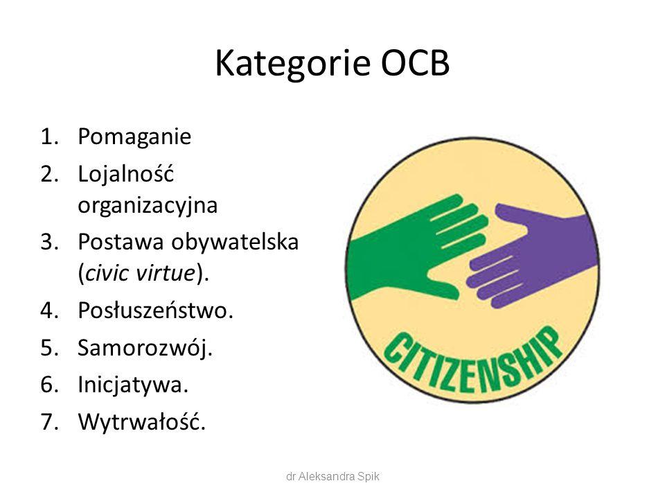 Kategorie OCB 1.Pomaganie 2.Lojalność organizacyjna 3.Postawa obywatelska (civic virtue). 4.Posłuszeństwo. 5.Samorozwój. 6.Inicjatywa. 7.Wytrwałość. d