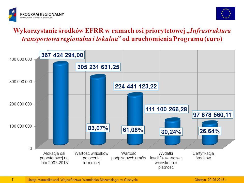 7Urząd Marszałkowski Województwa Warmińsko-Mazurskiego w Olsztynie Olsztyn, 20.06.2013 r.