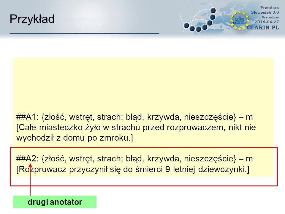 Przykład Premiera Słowosieć 3.0 Wrocław 2016-04-27 CLARIN-PL rozpruwacz 1 (os) pot. « określenie mordercy, który okalecza swoje ofiary za pomocą noża;