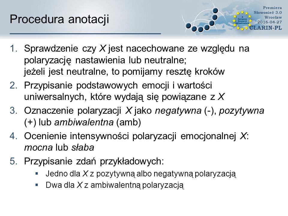 Procedura anotacji 1.Sprawdzenie czy X jest nacechowane ze względu na polaryzację nastawienia lub neutralne; jeżeli jest neutralne, to pomijamy resztę kroków 2.Przypisanie podstawowych emocji i wartości uniwersalnych, które wydają się powiązane z X 3.Oznaczenie polaryzacji X jako negatywna (-), pozytywna (+) lub ambiwalentna (amb) 4.Ocenienie intensywności polaryzacji emocjonalnej X: mocna lub słaba 5.Przypisanie zdań przykładowych:  Jedno dla X z pozytywną albo negatywną polaryzacją  Dwa dla X z ambiwalentną polaryzacją Premiera Słowosieć 3.0 Wrocław 2016-04-27 CLARIN-PL