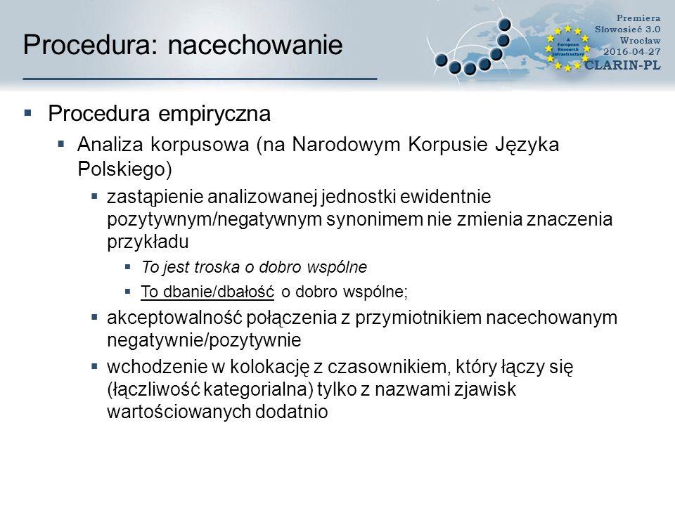 Procedura: nacechowanie  Procedura empiryczna  Analiza korpusowa (na Narodowym Korpusie Języka Polskiego)  zastąpienie analizowanej jednostki ewide
