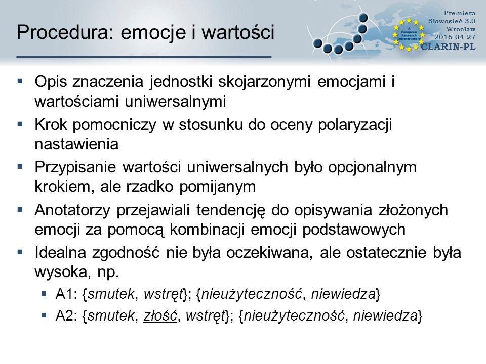 Procedura: emocje i wartości  Opis znaczenia jednostki skojarzonymi emocjami i wartościami uniwersalnymi  Krok pomocniczy w stosunku do oceny polary