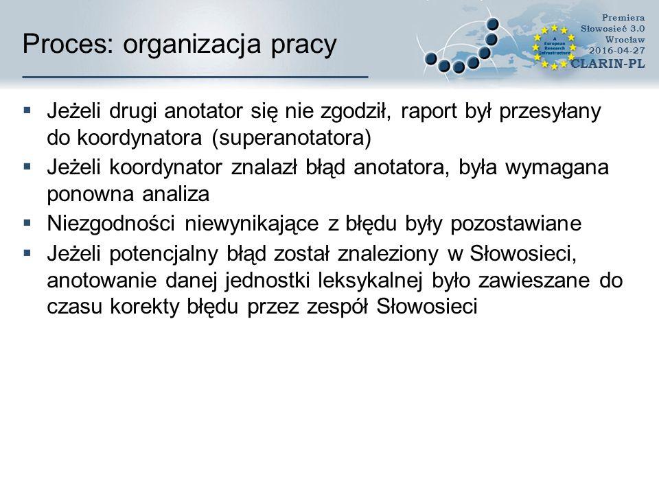 Proces: organizacja pracy  Jeżeli drugi anotator się nie zgodził, raport był przesyłany do koordynatora (superanotatora)  Jeżeli koordynator znalazł