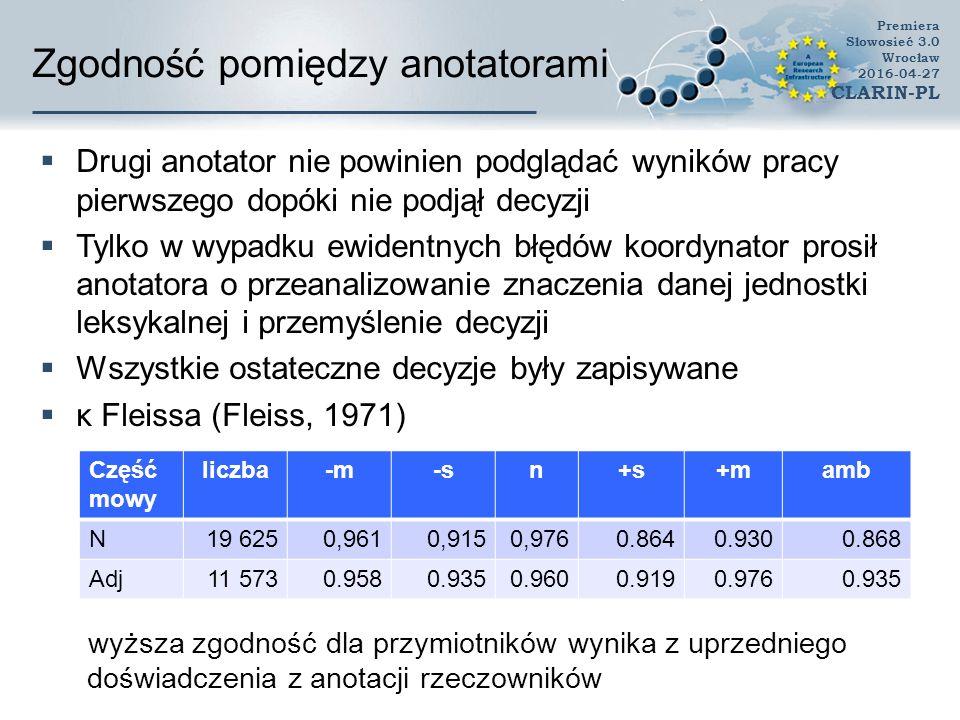 Zgodność pomiędzy anotatorami Premiera Słowosieć 3.0 Wrocław 2016-04-27 CLARIN-PL  Drugi anotator nie powinien podglądać wyników pracy pierwszego dop