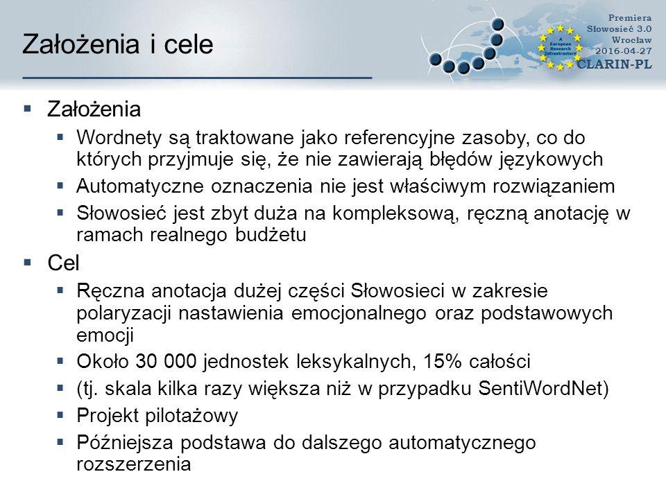 Procedura: nacechowanie  Procedura empiryczna  Analiza korpusowa (na Narodowym Korpusie Języka Polskiego)  zastąpienie analizowanej jednostki ewidentnie pozytywnym/negatywnym synonimem nie zmienia znaczenia przykładu  To jest troska o dobro wspólne  To dbanie/dbałość o dobro wspólne;  akceptowalność połączenia z przymiotnikiem nacechowanym negatywnie/pozytywnie  wchodzenie w kolokację z czasownikiem, który łączy się (łączliwość kategorialna) tylko z nazwami zjawisk wartościowanych dodatnio Premiera Słowosieć 3.0 Wrocław 2016-04-27 CLARIN-PL