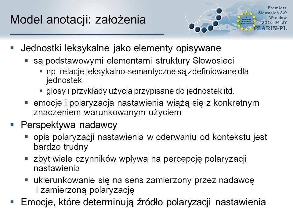 Model anotacji: atrybuty  Polaryzacja nastawienia emocjonalnego  Emocje podstawowe  Wartości podstawowe Premiera Słowosieć 3.0 Wrocław 2016-04-27 CLARIN-PL