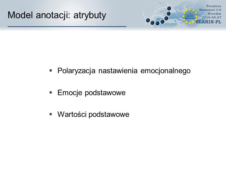 Słowosieć 3.0 emo Premiera Słowosieć 3.0 Wrocław 2016-04-27 CLARIN-PL  Pokrycie anotacji  27% przymiotnikowych jednostek leksykalnych  12% rzeczownikowych jednostek leksykalnych  dziedziny, które są najbardziej spodziewane, że zawierają jednostki leksykalne nacechowane pod względem polaryzacji nastawienia emocjonalnego  Statystyka Część mowy liczba-m [%]-s [%]n [%]+s [%]+m [%] amb [%] N19 62511,298,7869,063,242,884,74 Adj11 5739,8911,2258,859,215,605,24 Razem31 19810,779,6965,275,463,894,92