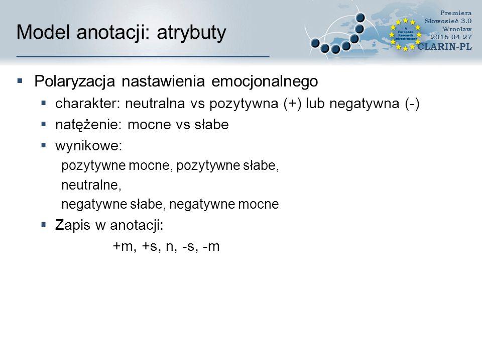 Model anotacji: atrybuty  Polaryzacja nastawienia emocjonalnego  charakter: neutralna vs pozytywna (+) lub negatywna (-)  natężenie: mocne vs słabe  wynikowe: pozytywne mocne, pozytywne słabe, neutralne, negatywne słabe, negatywne mocne  Zapis w anotacji: +m, +s, n, -s, -m Premiera Słowosieć 3.0 Wrocław 2016-04-27 CLARIN-PL