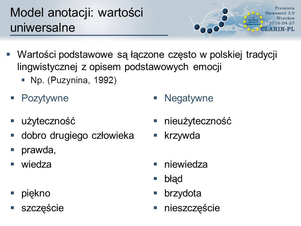 Model anotacji: wartości uniwersalne  Pozytywne  użyteczność  dobro drugiego człowieka  prawda,  wiedza  piękno  szczęście  Negatywne  nieużyteczność  krzywda  niewiedza  błąd  brzydota  nieszczęście Premiera Słowosieć 3.0 Wrocław 2016-04-27 CLARIN-PL  Wartości podstawowe są łączone często w polskiej tradycji lingwistycznej z opisem podstawowych emocji  Np.