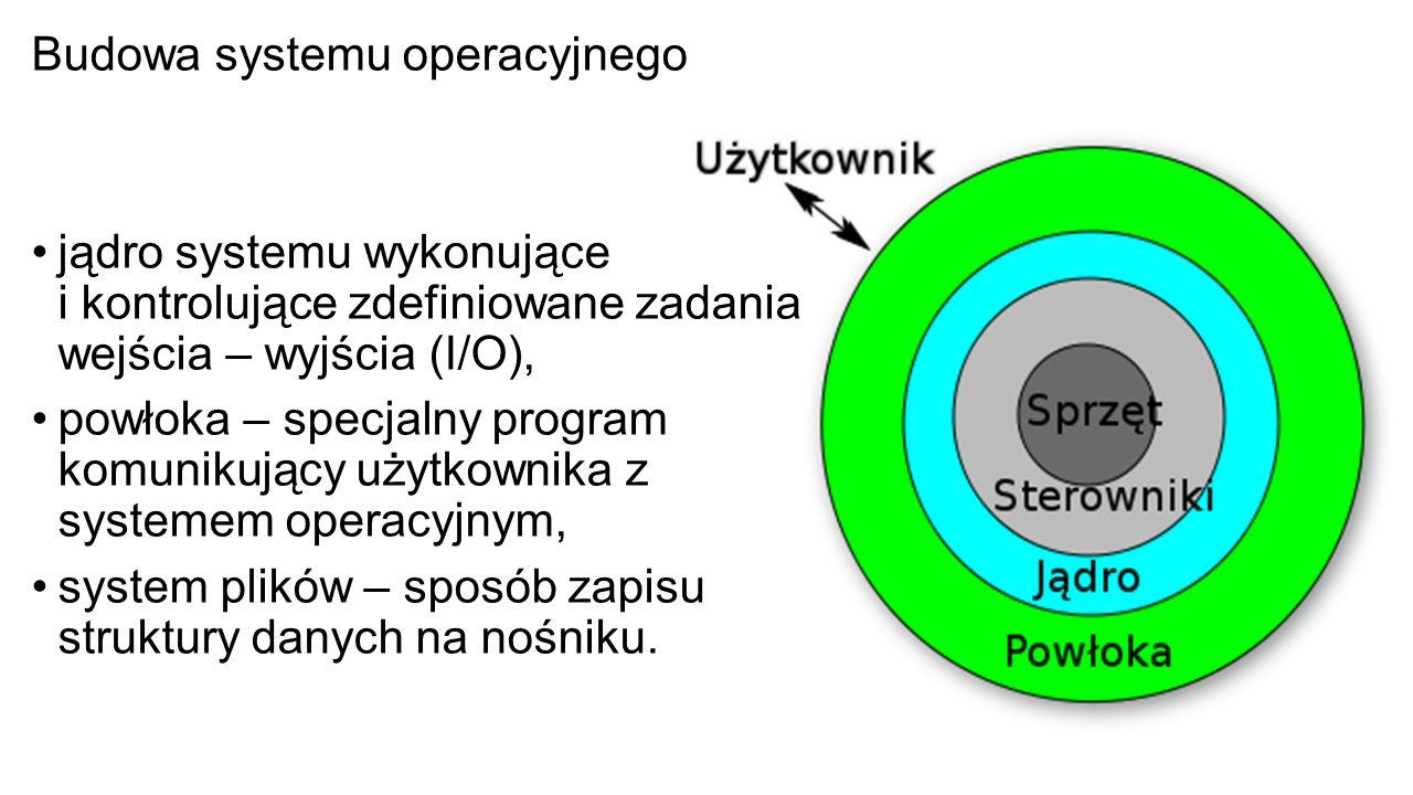 Budowa systemu operacyjnego jądro systemu wykonujące i kontrolujące zdefiniowane zadania wejścia – wyjścia (I/O), powłoka – specjalny program komunikujący użytkownika z systemem operacyjnym, system plików – sposób zapisu struktury danych na nośniku.