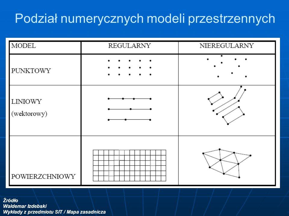 Podział numerycznych modeli przestrzennych Źródło Waldemar Izdebski Wykłady z przedmiotu SIT / Mapa zasadnicza