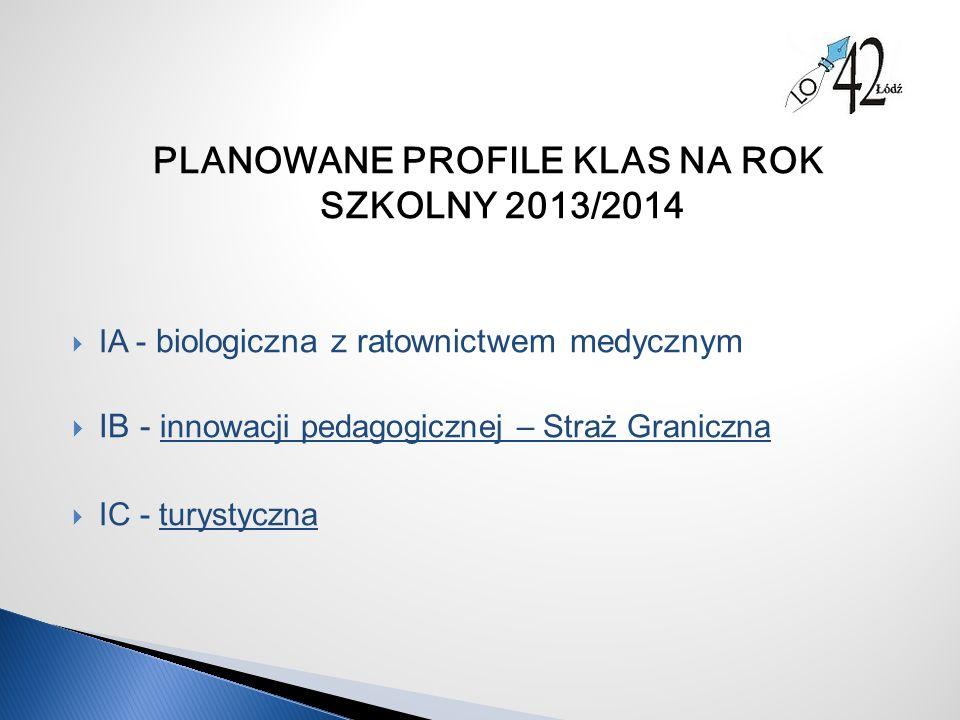 PLANOWANE PROFILE KLAS NA ROK SZKOLNY 2013/2014  IA - biologiczna z ratownictwem medycznym  IB - innowacji pedagogicznej – Straż Graniczna  IC - turystyczna