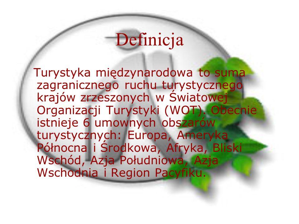 Definicja Turystyka międzynarodowa to suma zagranicznego ruchu turystycznego krajów zrzeszonych w Światowej Organizacji Turystyki (WOT).