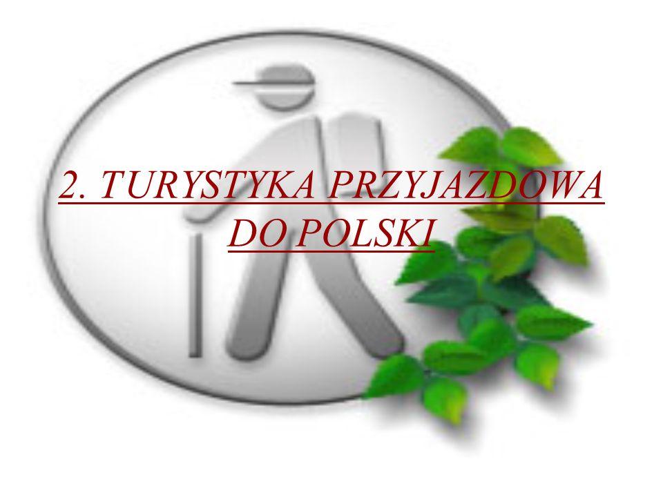 2. TURYSTYKA PRZYJAZDOWA DO POLSKI