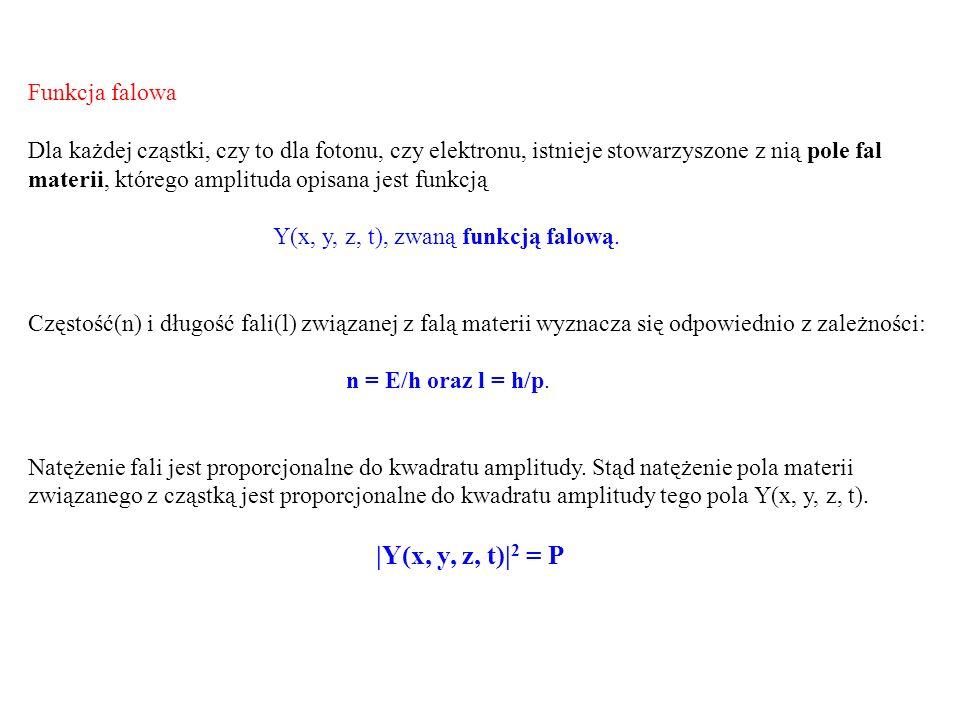 Funkcja falowa Dla każdej cząstki, czy to dla fotonu, czy elektronu, istnieje stowarzyszone z nią pole fal materii, którego amplituda opisana jest funkcją Y(x, y, z, t), zwaną funkcją falową.