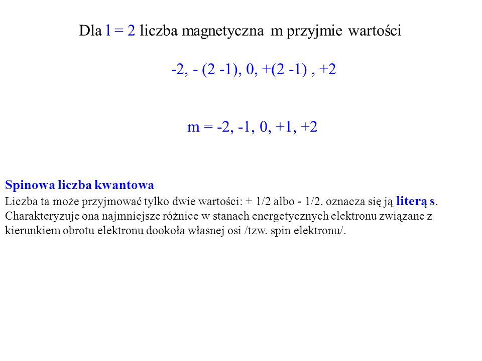 Dla l = 2 liczba magnetyczna m przyjmie wartości -2, - (2 -1), 0, +(2 -1), +2 m = -2, -1, 0, +1, +2 Spinowa liczba kwantowa Liczba ta może przyjmować tylko dwie wartości: + 1/2 albo - 1/2.