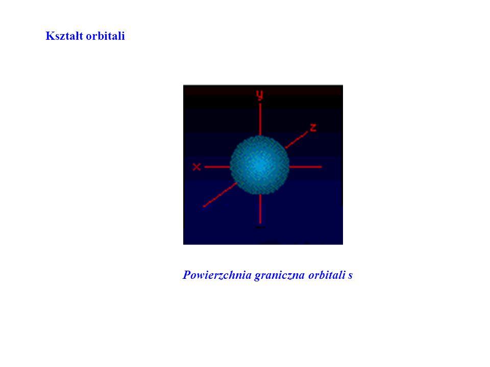 Kształt orbitali Powierzchnia graniczna orbitali s