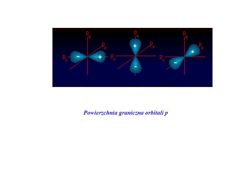 Powierzchnia graniczna orbitali p