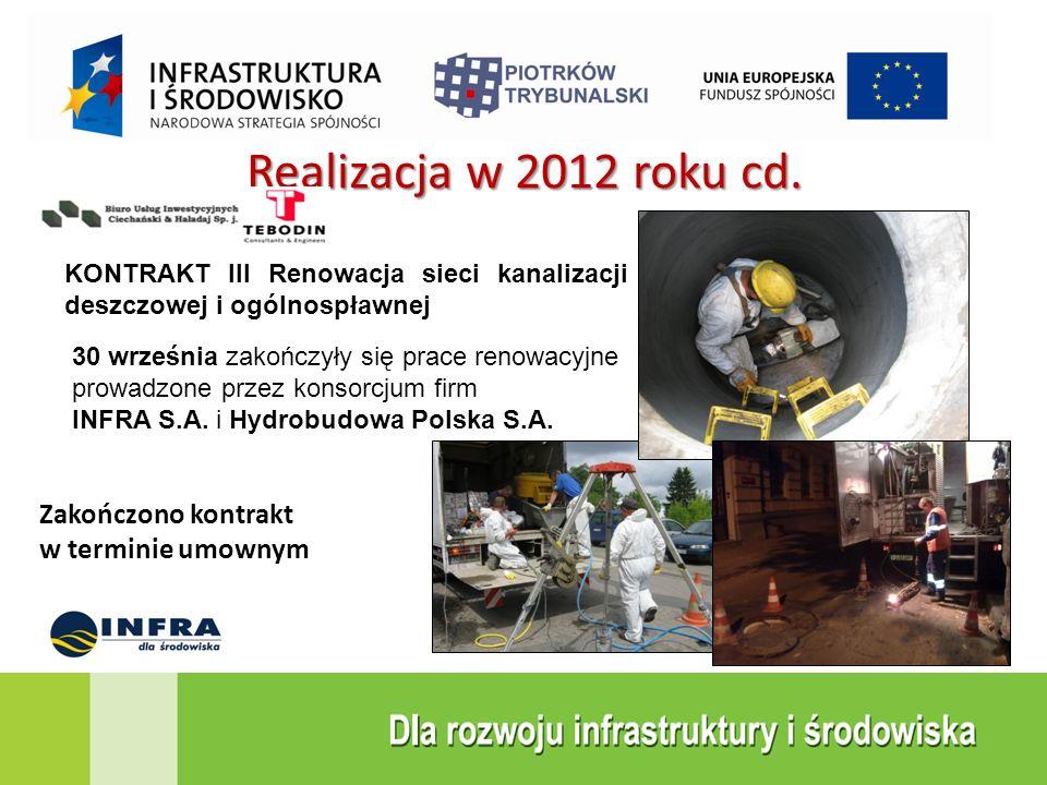Realizacja w 2012 roku cd. KONTRAKT III Renowacja sieci kanalizacji deszczowej i ogólnospławnej 30 września zakończyły się prace renowacyjne prowadzon