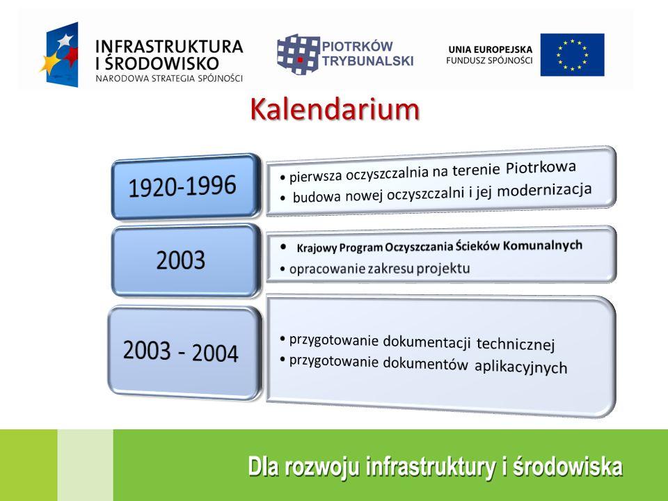 Postęp finansowy od 1 stycznia 2007r.do 12 października 2012r.