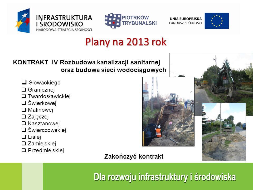 KONTRAKT IV Rozbudowa kanalizacji sanitarnej oraz budowa sieci wodociągowych Plany na 2013 rok  Słowackiego  Granicznej  Twardosławickiej  Świerko