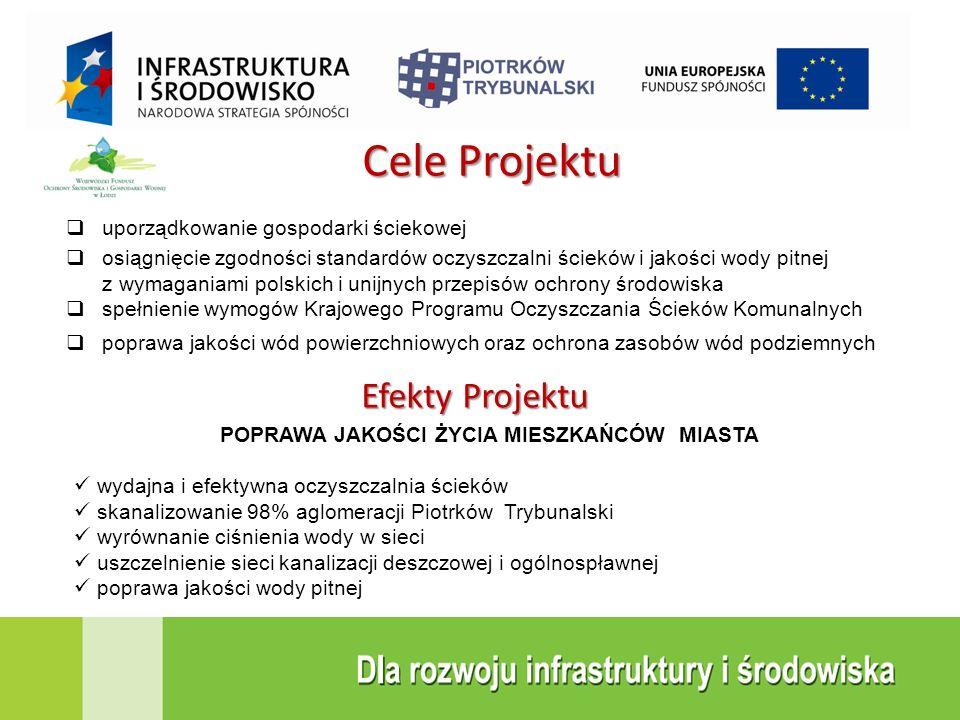 Cele Projektu  uporządkowanie gospodarki ściekowej  osiągnięcie zgodności standardów oczyszczalni ścieków i jakości wody pitnej z wymaganiami polski